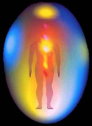 corps énergétiques couleurs aura