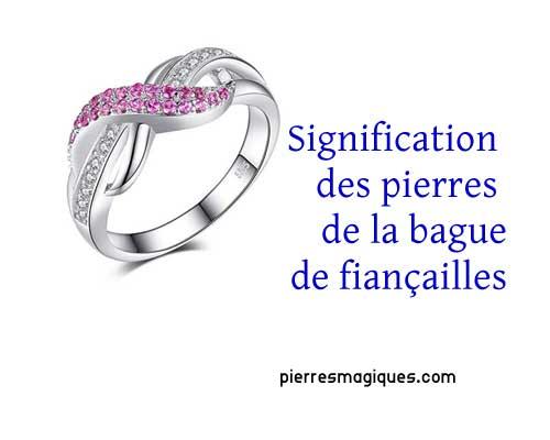Propriétés des pierres de protection amoureuse de la bague de fiançailles